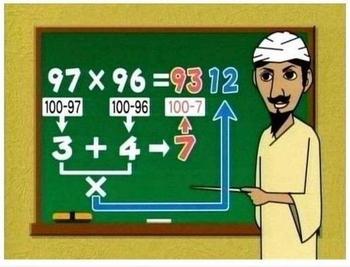 simple tricks that will help you solve any math problem 77494